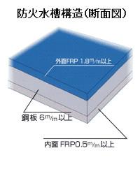 防火水槽構造(断面図)